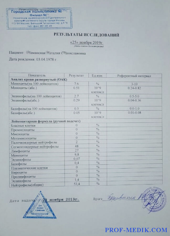 Купить общий анализ крови в Москве без сдачи с доставкой