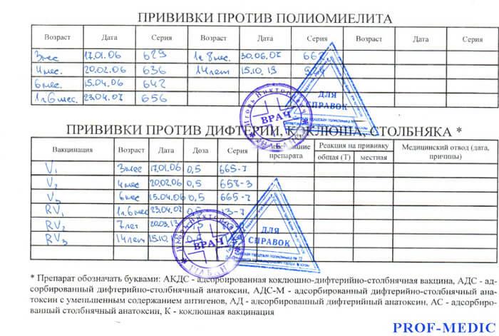 Купить карту профилактических прививок в Москве 063 у с доставкой